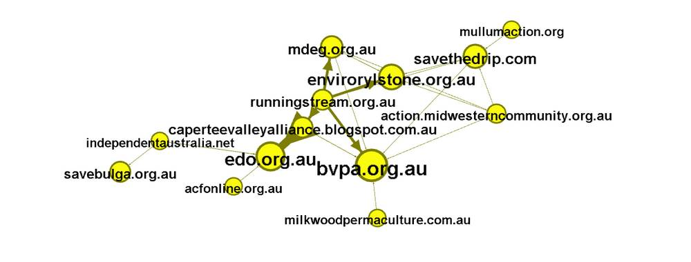 Most of the organisations in this group relate to the mid-western region of New South Wales.
