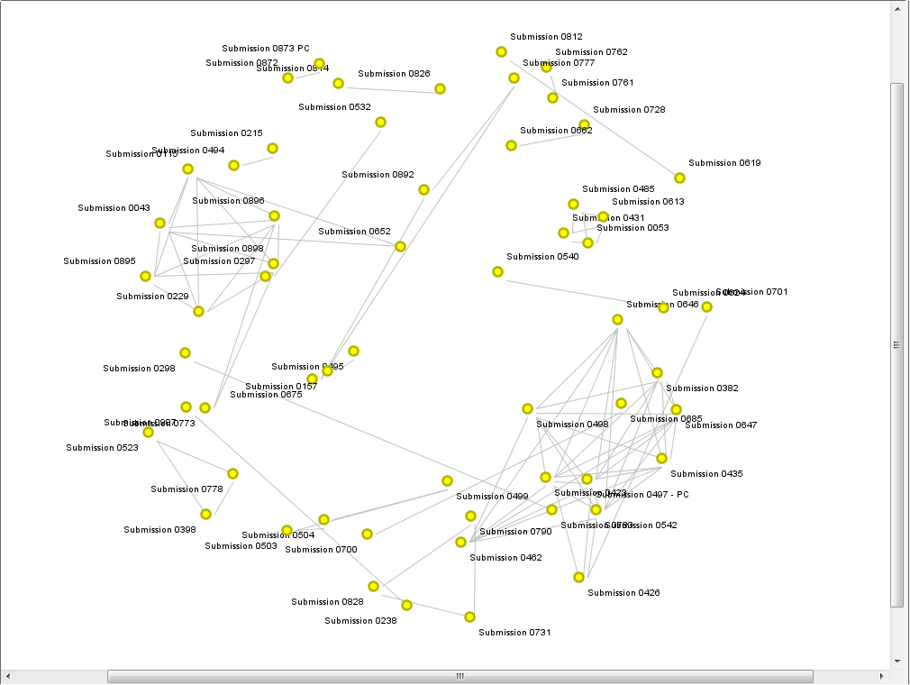 A network based on the distance matrix. generated by KNIME's native Network Viewer.